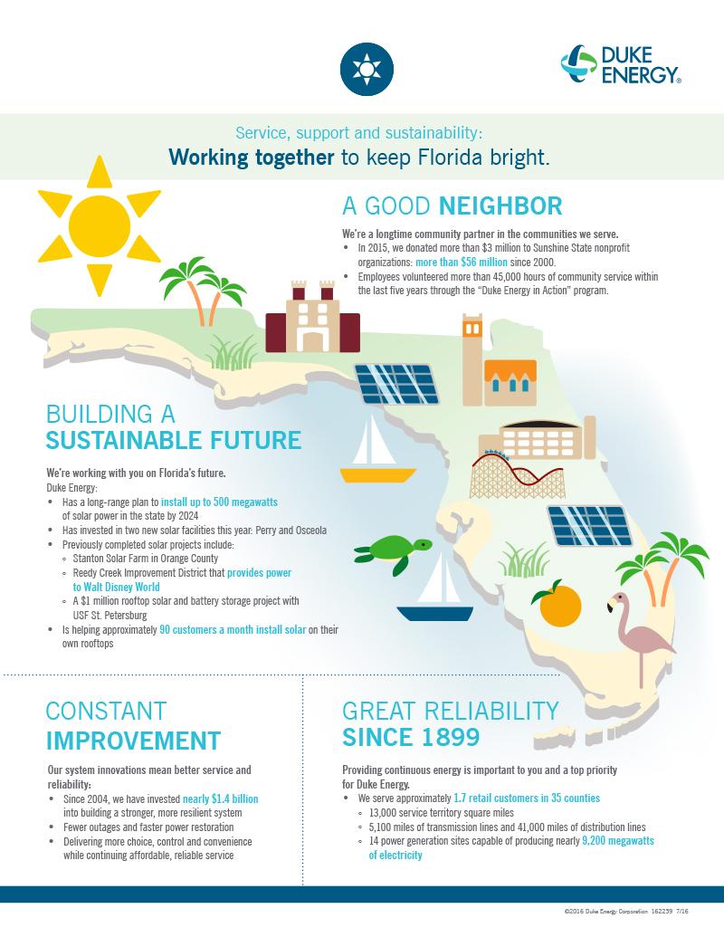 Duke Energy Florida Corporate Communications Reputation